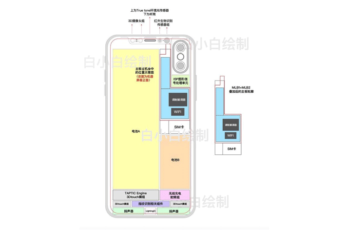 iPhone8内部